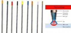 Chọn kim hàn TIG cho phù hợp với vật liệu hàn
